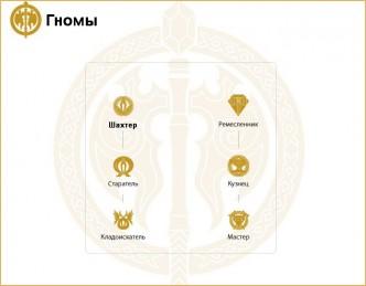 сервера lineage мультипрофа ТОЛСТОПУЗ