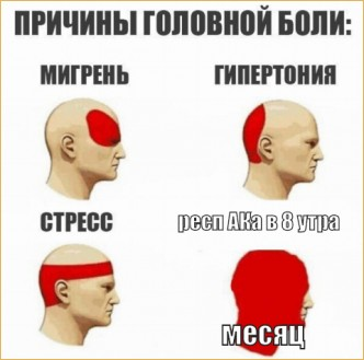 сервера л2 классик ьудшыф