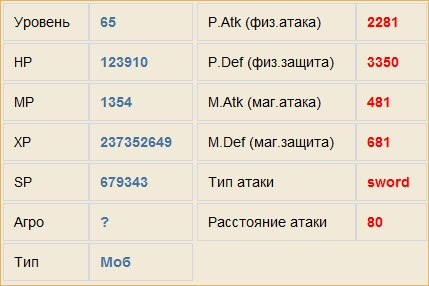 рейтинг серверов л2 lineage 2 системные